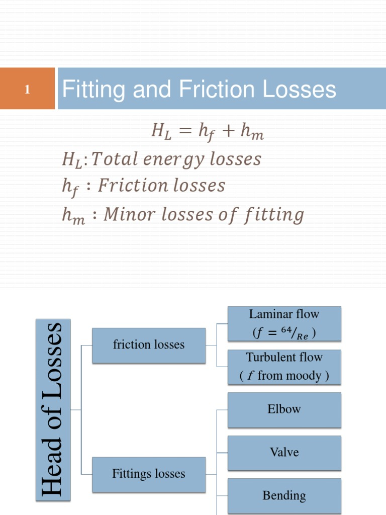 Friction and Minor Losses | Gas Technologies | Hydraulics