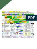 Vim Cheat Sheet for Programmers Print