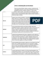 TABELA DE ALIMENTOS E INFORMAÇÕES NUTRICIONAIS