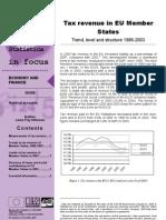 Taxes Eurostat 1995 2003