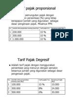 jenis pajak