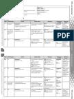 assessment of risk scheme of work