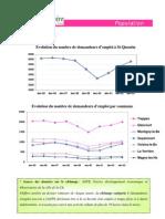 2004 _ population _ chômage