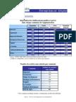 2004_entreprises et emploi