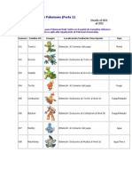 Los 386 Pokemons