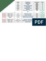 Tabela de Provas - 2ª Série