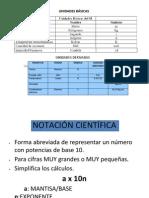 Notacion,CifrasS,Redondeo