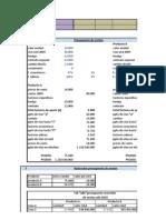 Presupuestos (Costos y Presupuestos
