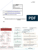 Naturaleza Juridica de Las Personas Morales y Sus Diferentes Teorias