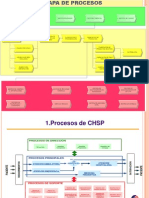 Isopgsmpl itil it service management mapa proceso fandeluxe Choice Image