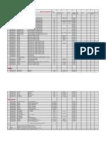 Copy of Fixed Asset Register for Ocm