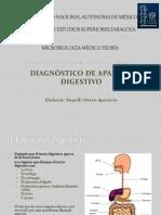 Diagnostico Del Aparato Digestivo