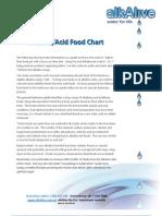 AlkAlive Food Chart PDF_zvq5txn4