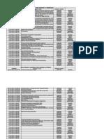Java Schedule