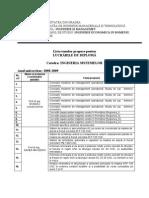 Lista_temelor_propuse_ptr_Lucrarile_de_______Licenta_IEDM_2008-2009