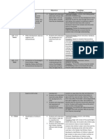 Psychology 30 Unit Plan 2