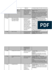 Unit Plan-Social Development 2