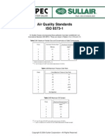 Air Quality Iso 8573-1 Tables