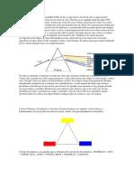 teoria prisma