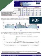 New Milford, Sheman & Kent, Ct Real Estate Market Trends Feb 2012