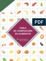 Tabla de Composicic3b3n de Alimentos Novartis