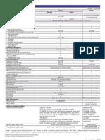 PNMSj Java Catalog
