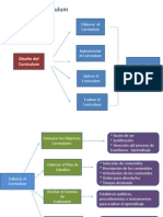 PptElaboracion Del Curriculum