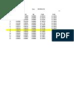 Biseccion e Interpolacion Lineal Metodos Numericos