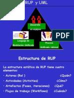 Diagrama del modelo de la organización