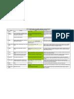 MTML EntreTierras23 GAPMigracionesyDDHH ConsejoEditorial 25Nov11 (1)