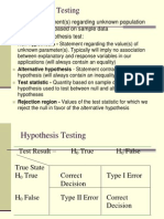 Hypothesis Testing Difference Between the Means