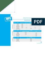 IBPS TestPrep Online Test Series Syllabus