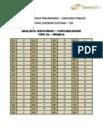 Consulplan_gabarito Preliminar Ts7174