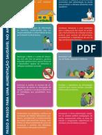 10 Passos da Alimentação Saudável no Ambiente Escolar - Ministério da Educação