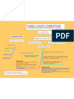 Sean Delevan v Flood - Complete Layout of Family Court