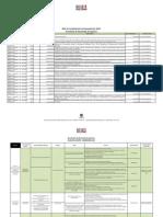 390 Plan de Accion Inversion Sdde 2012