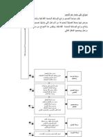 نماذج تصميم