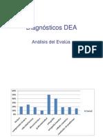 Diagnósticos DEA