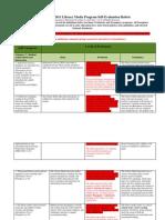 Library Media Program Evaluation Results