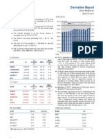 Derivatives Report 29th March 2012