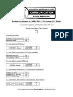 Résultats des élections AÉÉCSA Election Results 2012