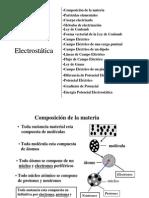 Campo_Electrico_B_