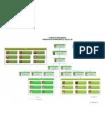 Struktur Organisasi Pengadilan Agama Bantul