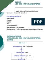 Eixo Hipotálamo-Hipófise-Ovário