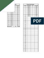 Prime Stock Details