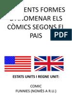 Diferents formes d'anomenar els còmics segons el païs