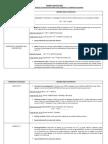 Analitica Tabla de Metodos de Analisis Para Cada Elemento