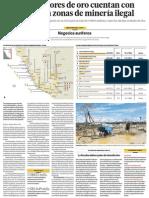 Empresas exportadoras de Oro en Perú tienen yacimientos en zonas de minería ilegal