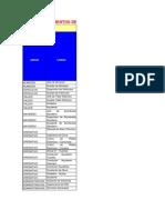 Matriz Elementos de Protecci%F3n Personal 2010