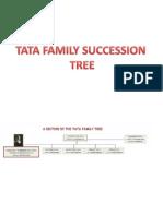 Family Tree of Tata